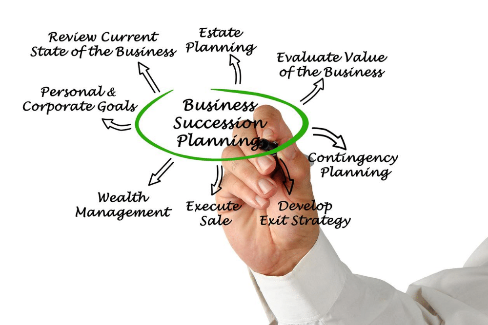 Understanding the Value of Succession Planning and Why You Need an Outside Perspective